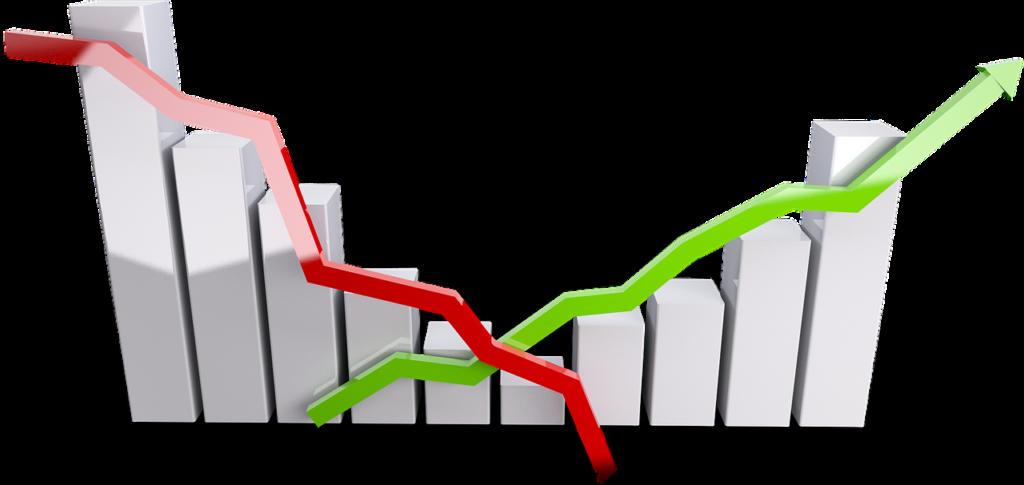 מדד בעלייה וירידה